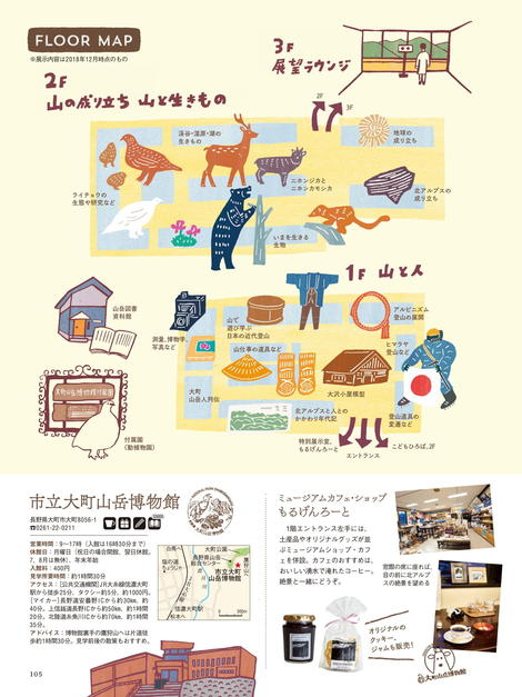 大町山岳博物館-1.jpg